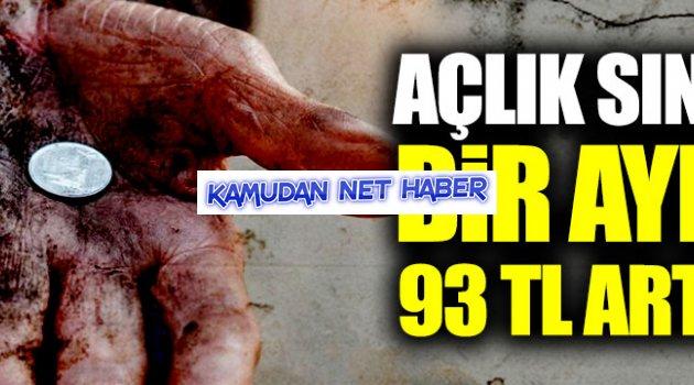 Açlık sınırı bir ayda 93 TL arttı!  Kaynak Yeniçağ: Açlık sınırı bir ayda 93 TL arttı!